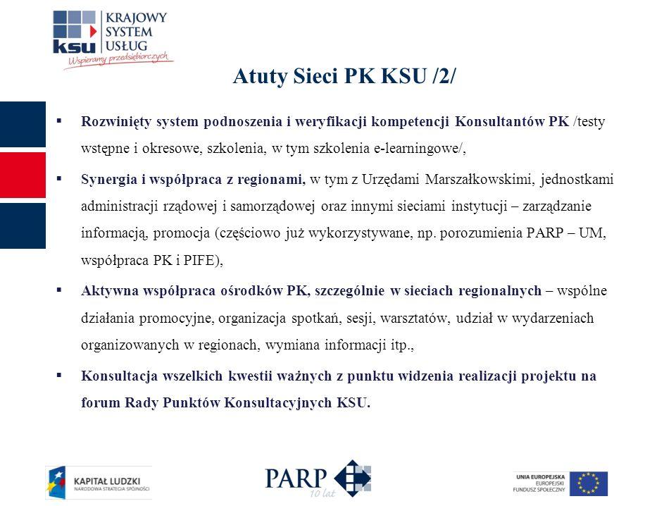 Atuty Sieci PK KSU /2/ Rozwinięty system podnoszenia i weryfikacji kompetencji Konsultantów PK /testy wstępne i okresowe, szkolenia, w tym szkolenia e-learningowe/, Synergia i współpraca z regionami, w tym z Urzędami Marszałkowskimi, jednostkami administracji rządowej i samorządowej oraz innymi sieciami instytucji – zarządzanie informacją, promocja (częściowo już wykorzystywane, np.