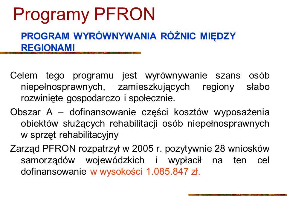 Programy PFRON PROGRAM WYRÓWNYWANIA RÓŻNIC MIĘDZY REGIONAMI Celem tego programu jest wyrównywanie szans osób niepełnosprawnych, zamieszkujących region