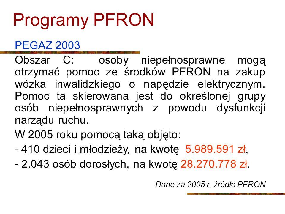 Programy PFRON PEGAZ 2003 Obszar C: osoby niepełnosprawne mogą otrzymać pomoc ze środków PFRON na zakup wózka inwalidzkiego o napędzie elektrycznym. P