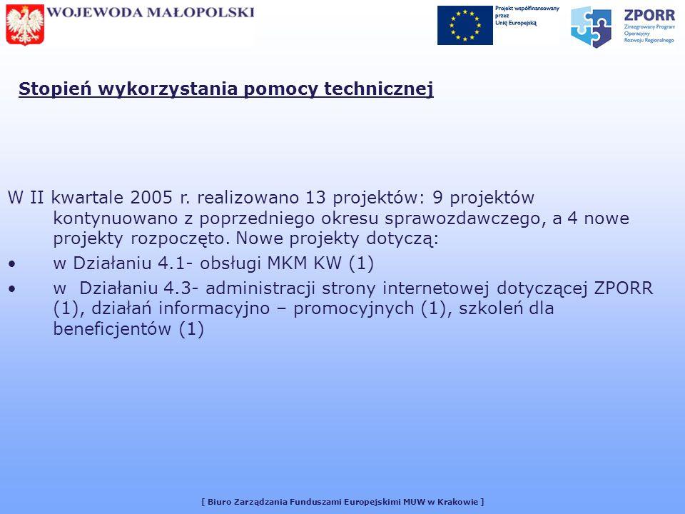 [ Biuro Zarządzania Funduszami Europejskimi MUW w Krakowie ] Stopień wykorzystania pomocy technicznej W II kwartale 2005 r.