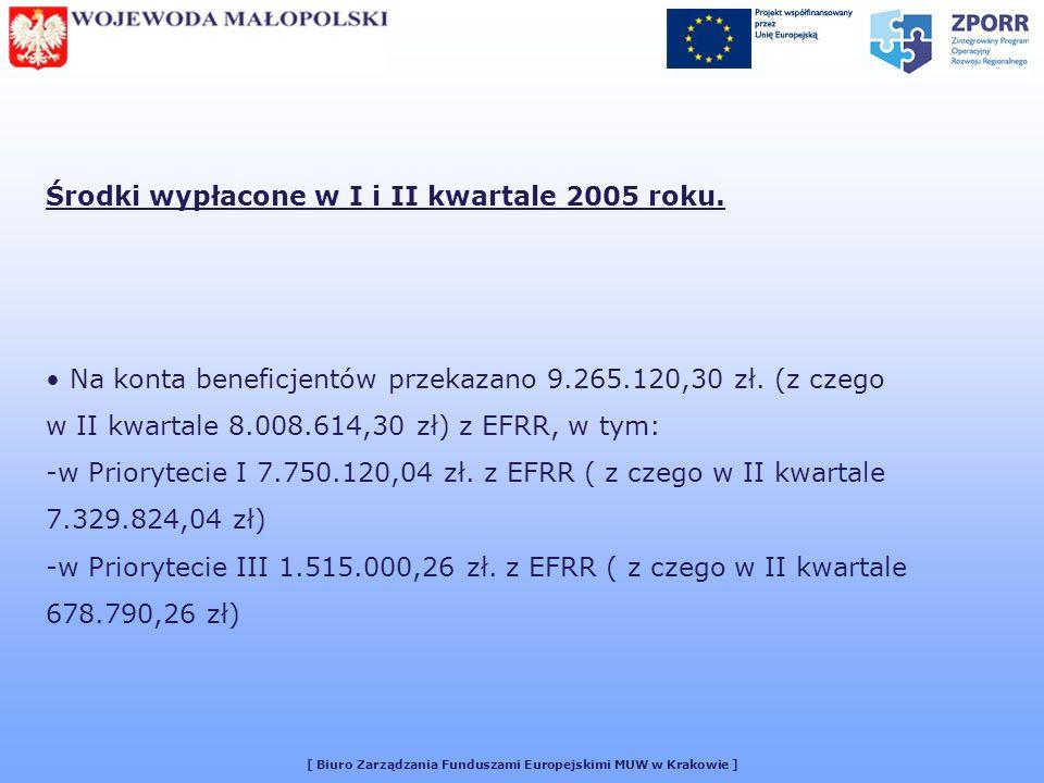 [ Biuro Zarządzania Funduszami Europejskimi MUW w Krakowie ] Środki wypłacone w I i II kwartale 2005 roku.