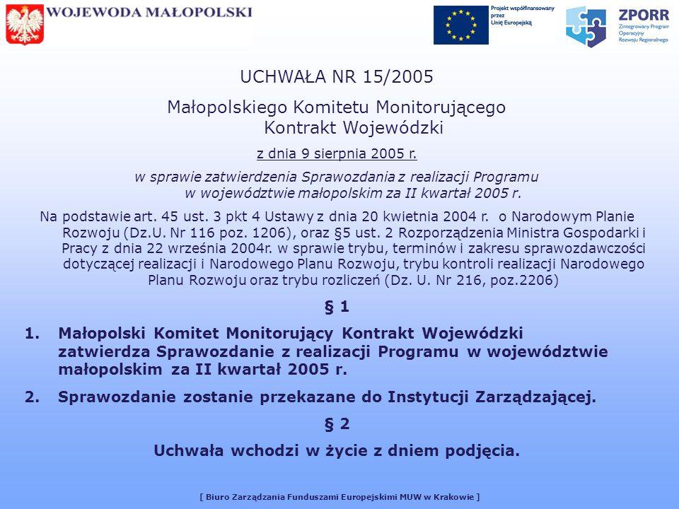 [ Biuro Zarządzania Funduszami Europejskimi MUW w Krakowie ] UCHWAŁA NR 15/2005 Małopolskiego Komitetu Monitorującego Kontrakt Wojewódzki z dnia 9 sierpnia 2005 r.