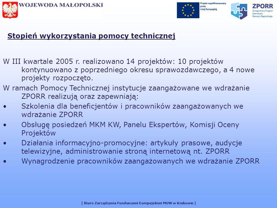 [ Biuro Zarządzania Funduszami Europejskimi MUW w Krakowie ] Stopień wykorzystania pomocy technicznej W III kwartale 2005 r.