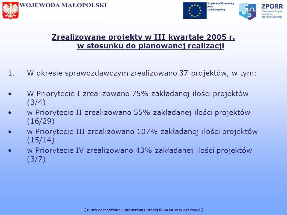 [ Biuro Zarządzania Funduszami Europejskimi MUW w Krakowie ] Zrealizowane projekty w III kwartale 2005 r.