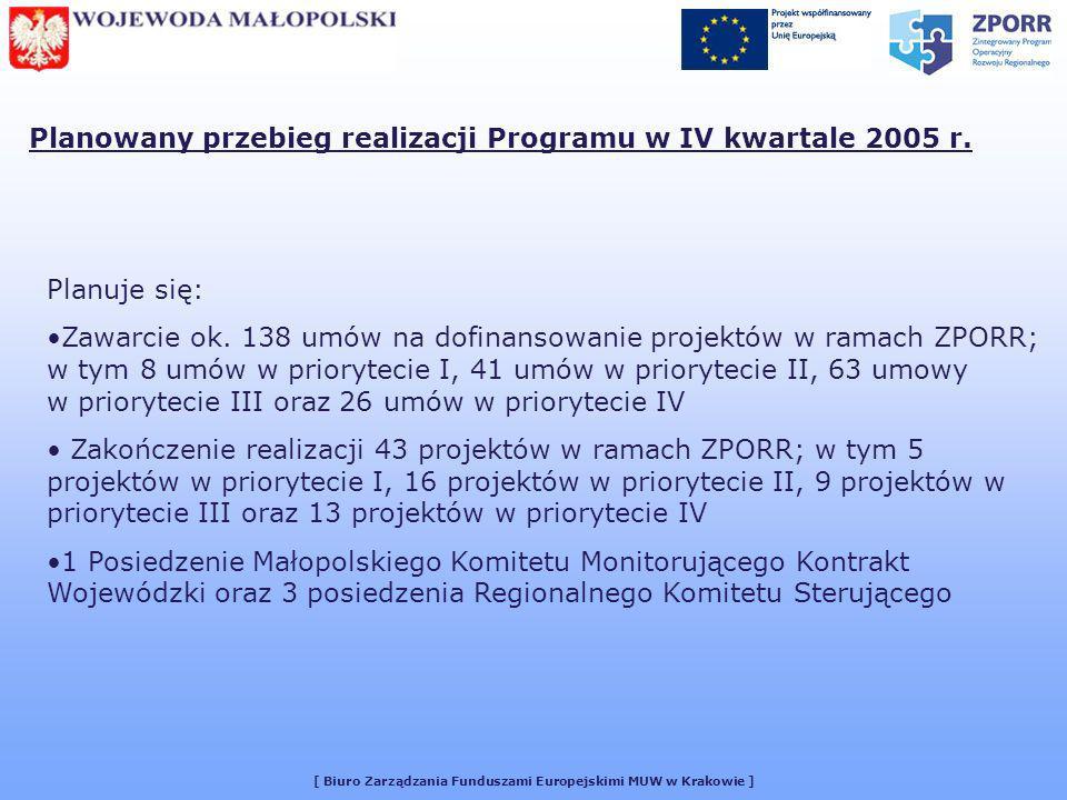 [ Biuro Zarządzania Funduszami Europejskimi MUW w Krakowie ] Planowany przebieg realizacji Programu w IV kwartale 2005 r.
