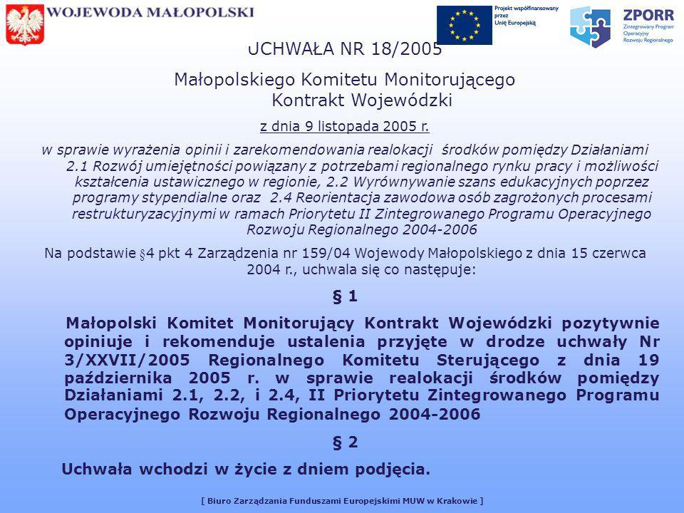 [ Biuro Zarządzania Funduszami Europejskimi MUW w Krakowie ] UCHWAŁA NR 18/2005 Małopolskiego Komitetu Monitorującego Kontrakt Wojewódzki z dnia 9 listopada 2005 r.