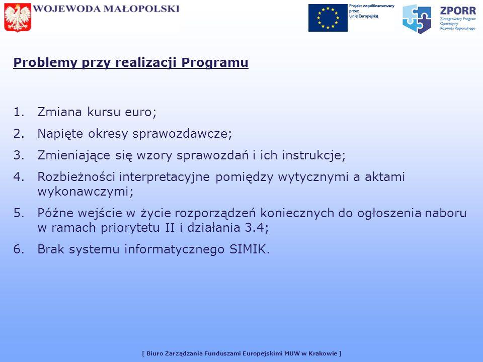 [ Biuro Zarządzania Funduszami Europejskimi MUW w Krakowie ] Problemy przy realizacji Programu 1.Zmiana kursu euro; 2.Napięte okresy sprawozdawcze; 3.Zmieniające się wzory sprawozdań i ich instrukcje; 4.Rozbieżności interpretacyjne pomiędzy wytycznymi a aktami wykonawczymi; 5.Późne wejście w życie rozporządzeń koniecznych do ogłoszenia naboru w ramach priorytetu II i działania 3.4; 6.Brak systemu informatycznego SIMIK.