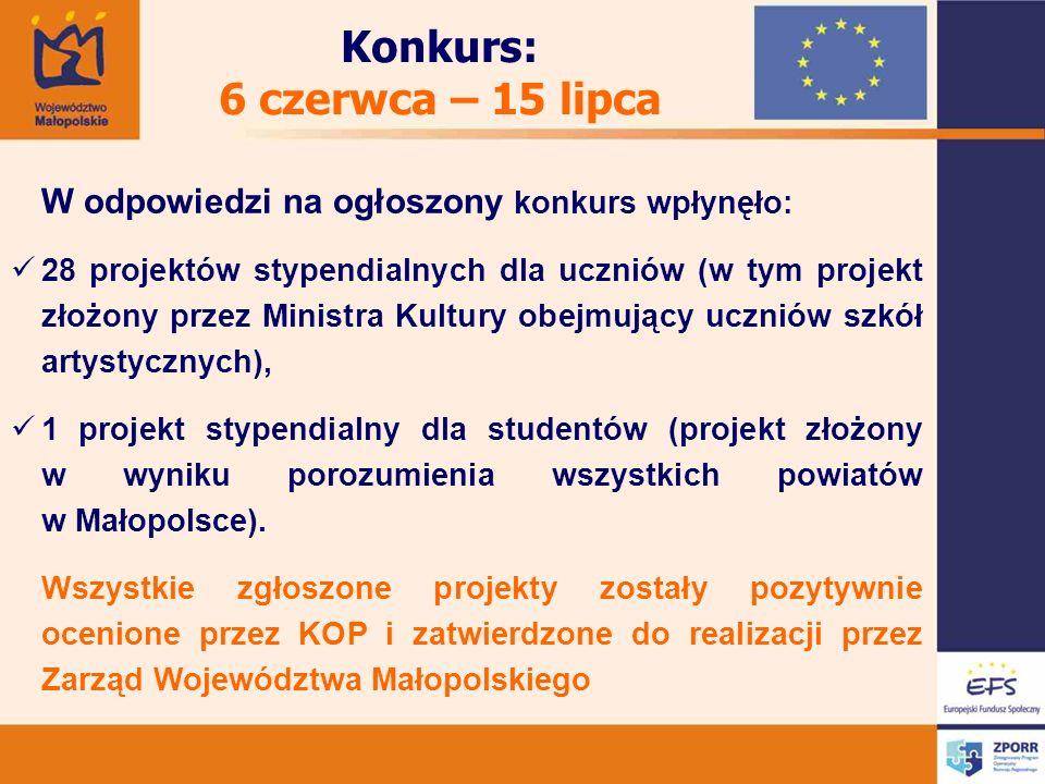 W odpowiedzi na ogłoszony konkurs wpłynęło: 28 projektów stypendialnych dla uczniów (w tym projekt złożony przez Ministra Kultury obejmujący uczniów s