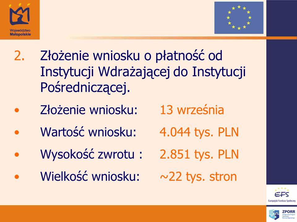 2.Złożenie wniosku o płatność od Instytucji Wdrażającej do Instytucji Pośredniczącej. Złożenie wniosku: 13 września Wartość wniosku: 4.044 tys. PLN Wy
