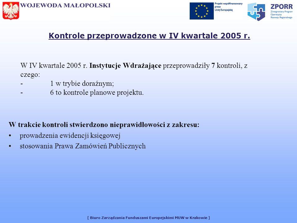 [ Biuro Zarządzania Funduszami Europejskimi MUW w Krakowie ] Kontrole przeprowadzone w IV kwartale 2005 r.