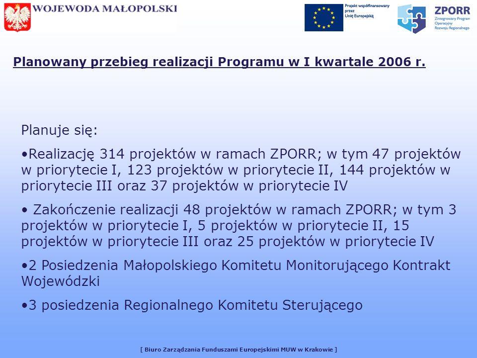 [ Biuro Zarządzania Funduszami Europejskimi MUW w Krakowie ] Planowany przebieg realizacji Programu w I kwartale 2006 r.