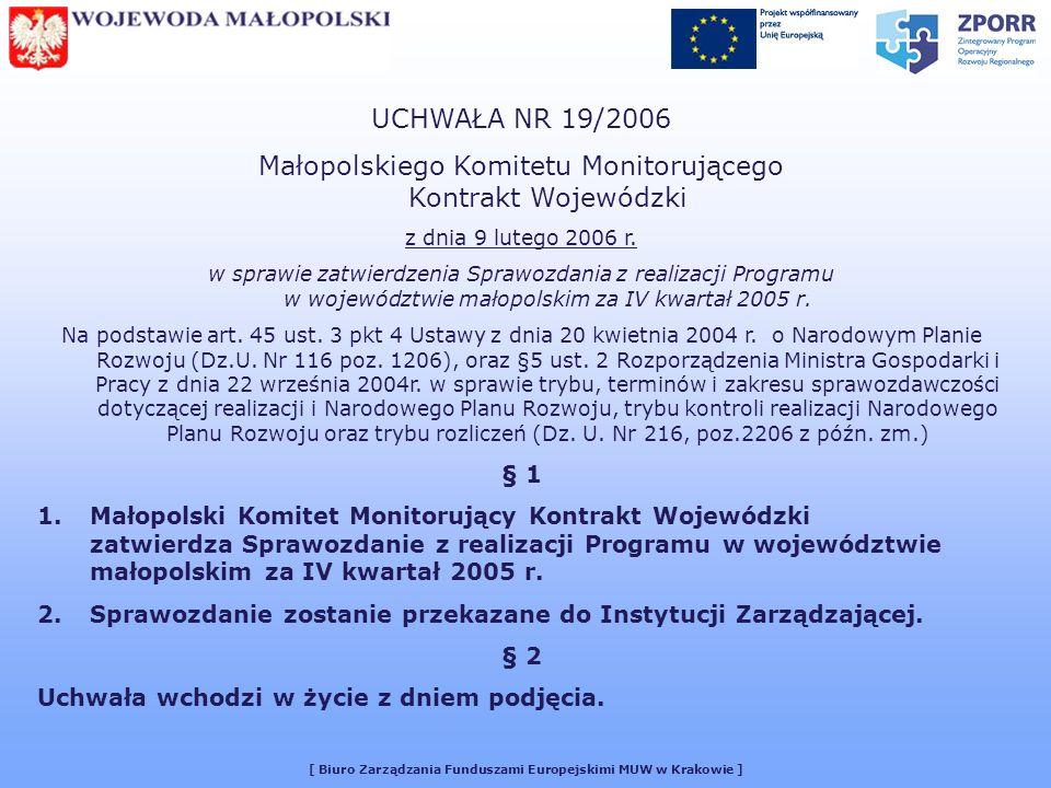 [ Biuro Zarządzania Funduszami Europejskimi MUW w Krakowie ] UCHWAŁA NR 19/2006 Małopolskiego Komitetu Monitorującego Kontrakt Wojewódzki z dnia 9 lutego 2006 r.
