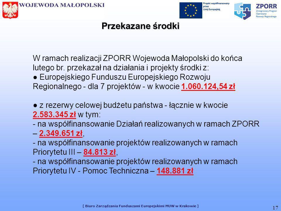 [ Biuro Zarządzania Funduszami Europejskimi MUW w Krakowie ] 17 W ramach realizacji ZPORR Wojewoda Małopolski do końca lutego br. przekazał na działan