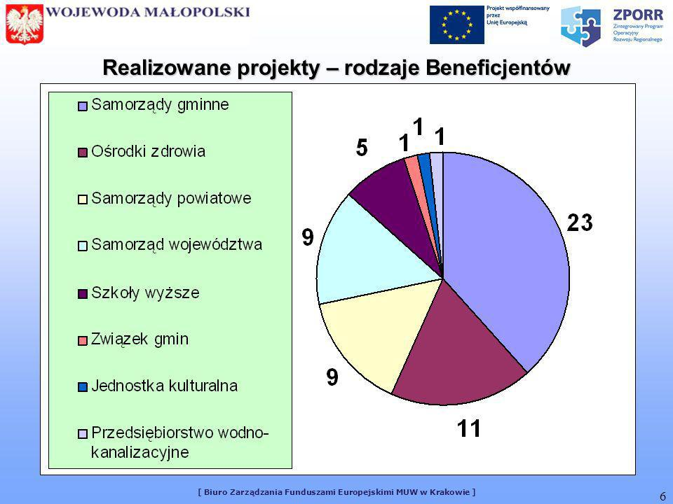 [ Biuro Zarządzania Funduszami Europejskimi MUW w Krakowie ] 7 ZPORR w trakcie realizacji – Opera Krakowska w Krakowie