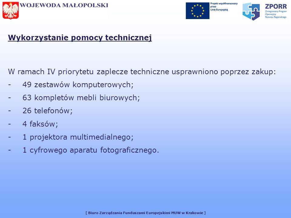 [ Biuro Zarządzania Funduszami Europejskimi MUW w Krakowie ] Wykorzystanie pomocy technicznej W ramach IV priorytetu zaplecze techniczne usprawniono poprzez zakup: -49 zestawów komputerowych; -63 kompletów mebli biurowych; -26 telefonów; -4 faksów; -1 projektora multimedialnego; -1 cyfrowego aparatu fotograficznego.