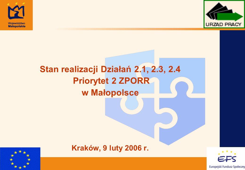 1 Stan realizacji Działań 2.1, 2.3, 2.4 Priorytet 2 ZPORR w Małopolsce Kraków, 9 luty 2006 r.