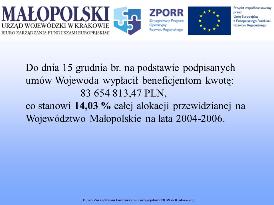 Do dnia 15 grudnia br. na podstawie podpisanych umów Wojewoda wypłacił beneficjentom kwotę: 83 654 813,47 PLN, co stanowi 14,03 % całej alokacji przew
