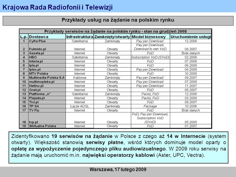 Krajowa Rada Radiofonii i Telewizji Warszawa, 17 lutego 2009 Przykłady usług na żądanie na polskim rynku Zidentyfikowano 19 serwisów na żądanie w Pols