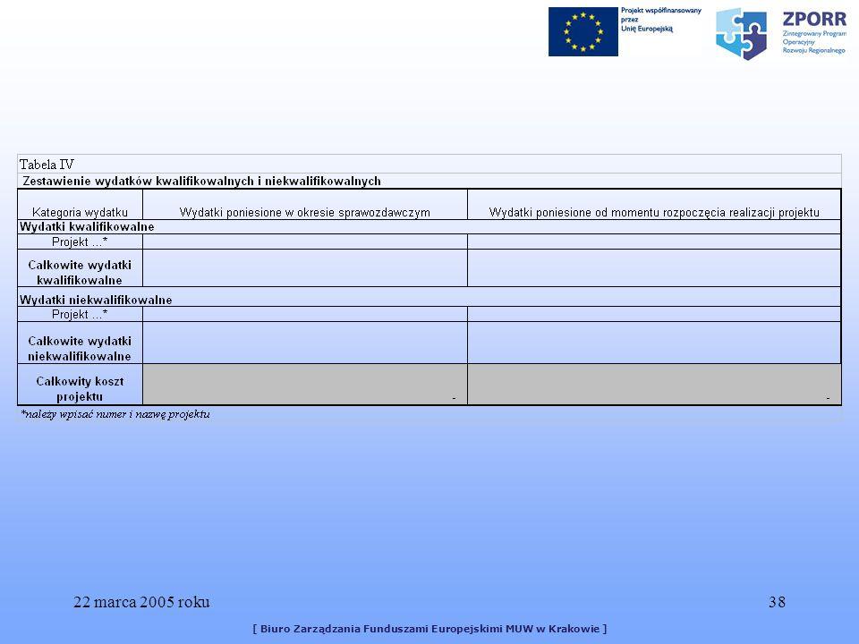 22 marca 2005 roku38 [ Biuro Zarządzania Funduszami Europejskimi MUW w Krakowie ]