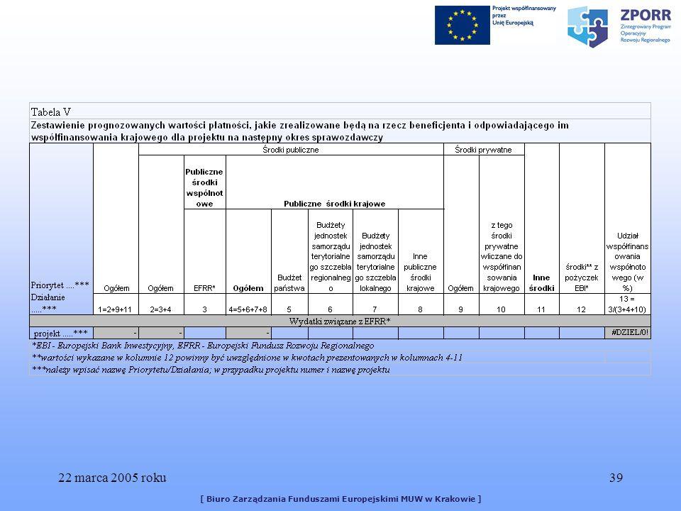 22 marca 2005 roku39 [ Biuro Zarządzania Funduszami Europejskimi MUW w Krakowie ]