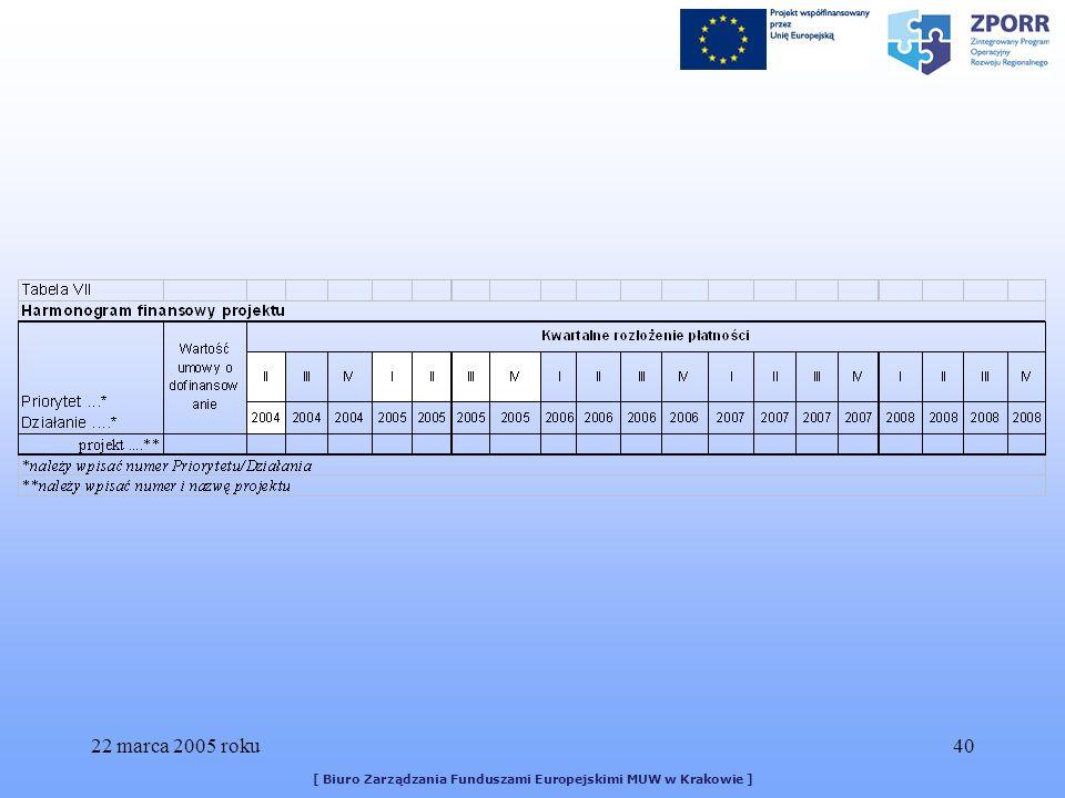 22 marca 2005 roku40 [ Biuro Zarządzania Funduszami Europejskimi MUW w Krakowie ]