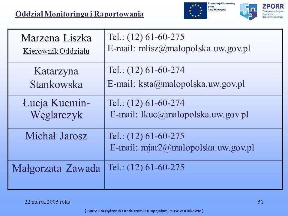 22 marca 2005 roku51 [ Biuro Zarządzania Funduszami Europejskimi MUW w Krakowie ] Marzena Liszka Kierownik Oddziału Tel.: (12) 61-60-275 E-mail: mlisz@malopolska.uw.gov.pl Katarzyna Stankowska Tel.: (12) 61-60-274 E-mail: ksta@malopolska.uw.gov.pl Łucja Kucmin- Węglarczyk Tel.: (12) 61-60-274 E-mail: lkuc@malopolska.uw.gov.pl Michał Jarosz Tel.: (12) 61-60-275 E-mail: mjar2@malopolska.uw.gov.pl Małgorzata Zawada Tel.: (12) 61-60-275 Oddział Monitoringu i Raportowania