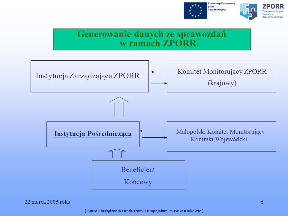 22 marca 2005 roku47 [ Biuro Zarządzania Funduszami Europejskimi MUW w Krakowie ] W dniu 24 listopada 2004 r.