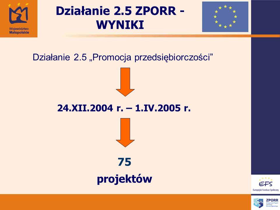 Działanie 2.5 Promocja przedsiębiorczości 24.XII.2004 r.