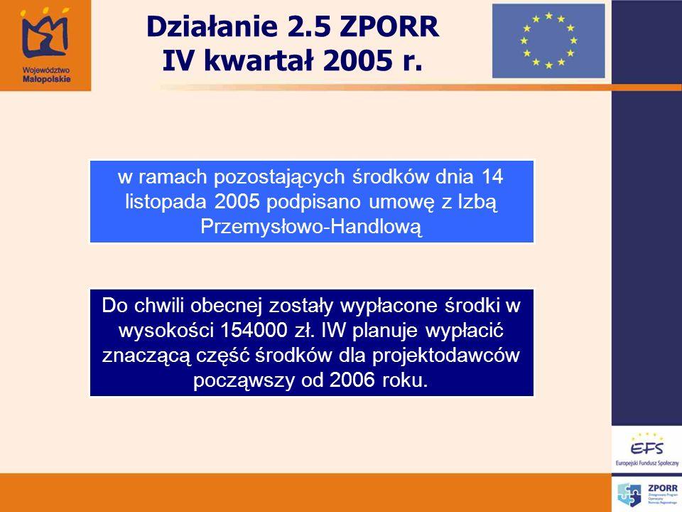 Działanie 2.5 ZPORR IV kwartał 2005 r.