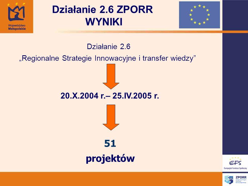 Działanie 2.6 Regionalne Strategie Innowacyjne i transfer wiedzy 20.X.2004 r.– 25.IV.2005 r.