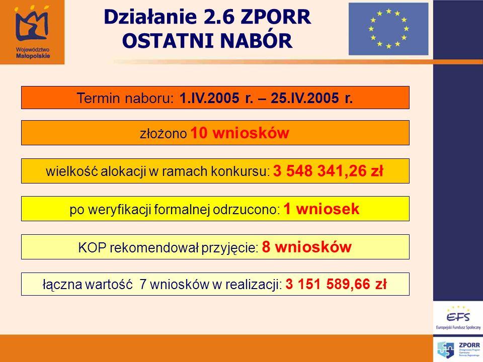 Termin naboru: 1.IV.2005 r. – 25.IV.2005 r.