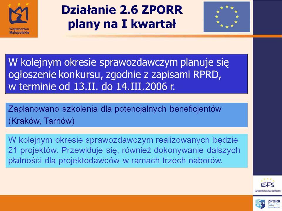 Działanie 2.6 ZPORR plany na I kwartał W kolejnym okresie sprawozdawczym planuje się ogłoszenie konkursu, zgodnie z zapisami RPRD, w terminie od 13.II.