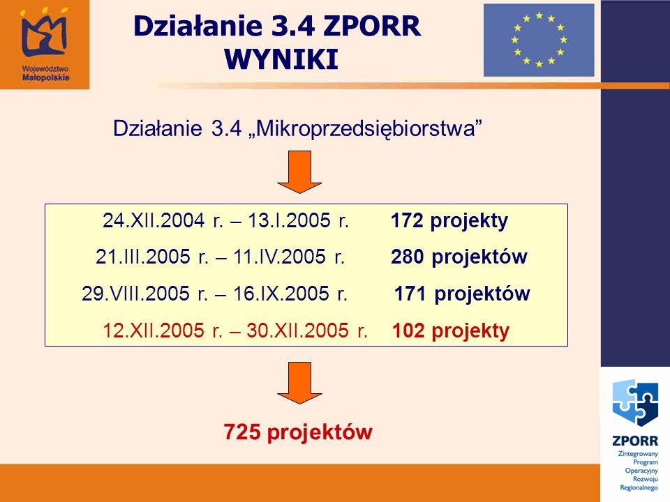 725 projektów Działanie 3.4 ZPORR WYNIKI Działanie 3.4 Mikroprzedsiębiorstwa 24.XII.2004 r.