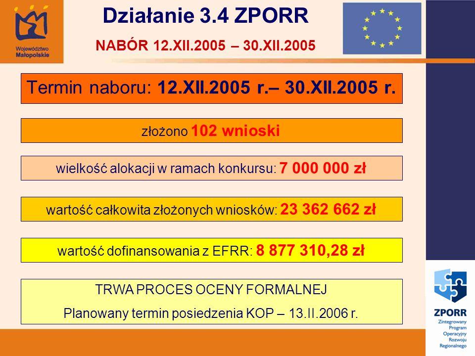Termin naboru: 12.XII.2005 r.– 30.XII.2005 r.