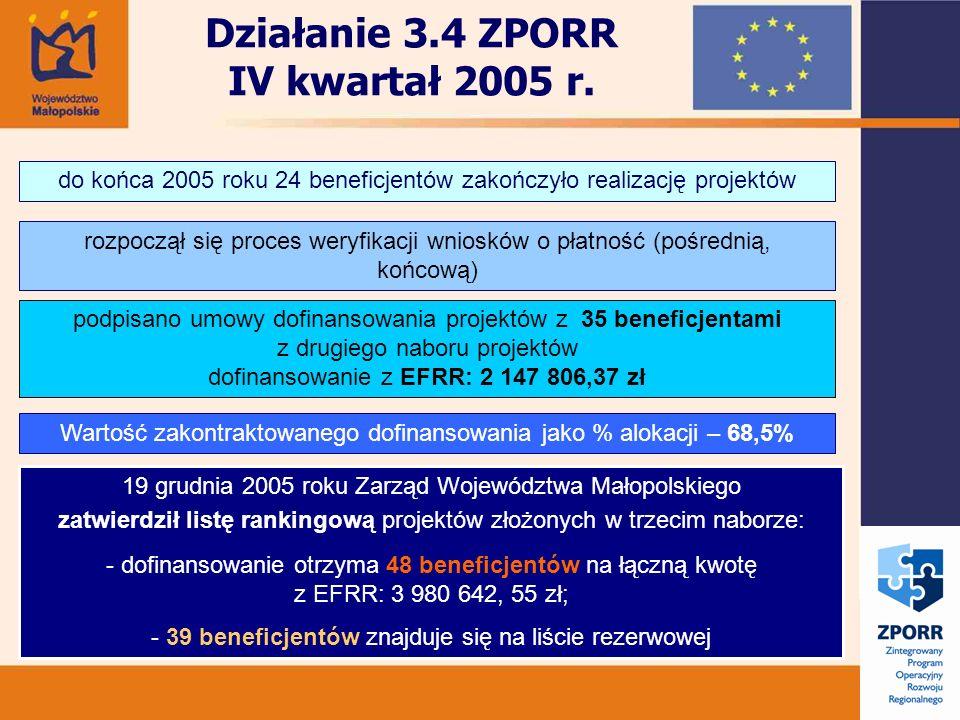 Działanie 3.4 ZPORR IV kwartał 2005 r.