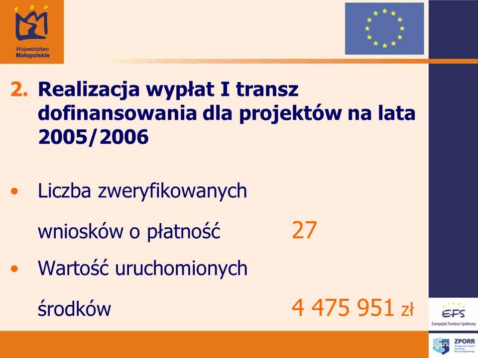2.Realizacja wypłat I transz dofinansowania dla projektów na lata 2005/2006 Liczba zweryfikowanych wniosków o płatność 27 Wartość uruchomionych środków 4 475 951 zł
