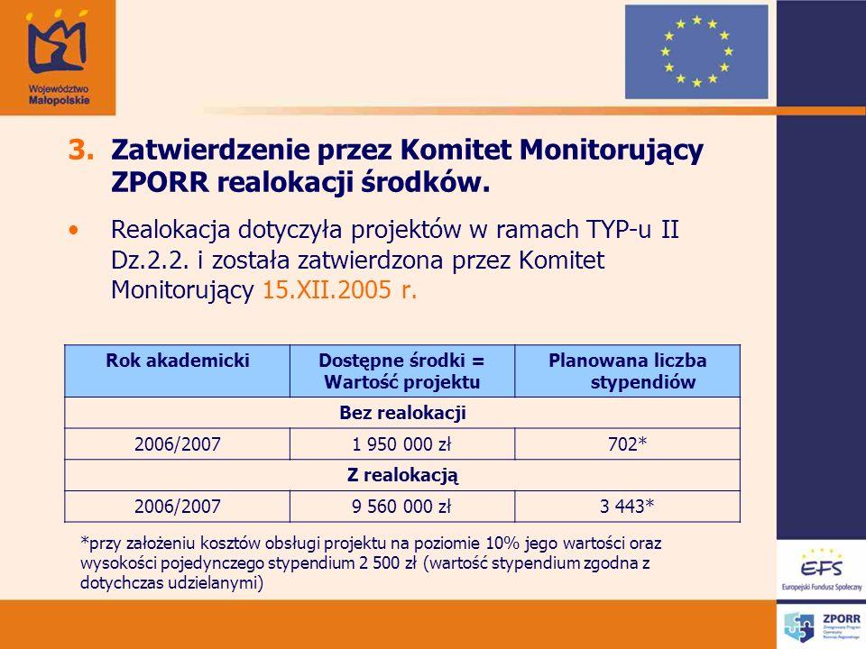 *przy założeniu kosztów obsługi projektu na poziomie 10% jego wartości oraz wysokości pojedynczego stypendium 2 500 zł (wartość stypendium zgodna z dotychczas udzielanymi) 3.Zatwierdzenie przez Komitet Monitorujący ZPORR realokacji środków.