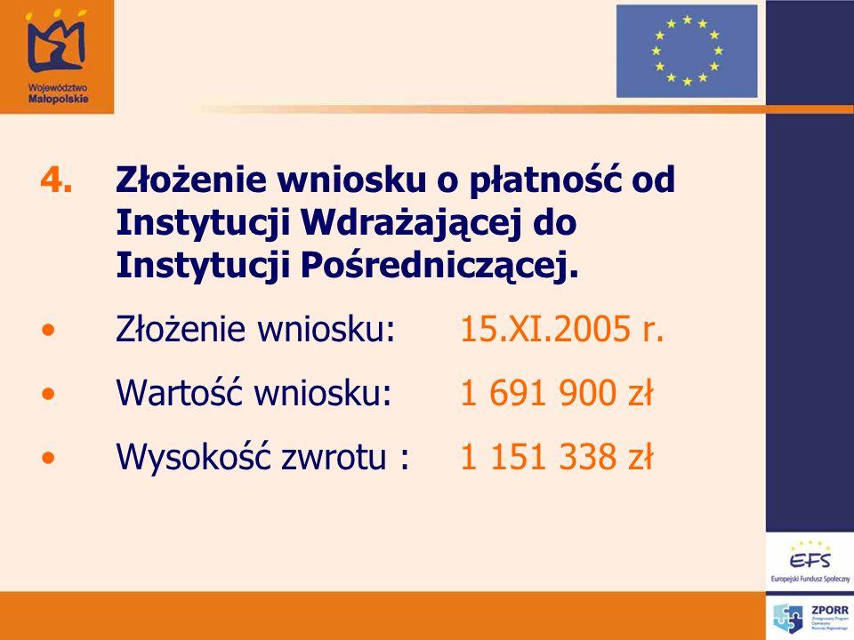 4.Złożenie wniosku o płatność od Instytucji Wdrażającej do Instytucji Pośredniczącej.