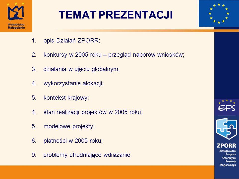 1.opis Działań ZPORR; 2.konkursy w 2005 roku – przegląd naborów wniosków; 3. działania w ujęciu globalnym; 4.wykorzystanie alokacji; 5.kontekst krajow