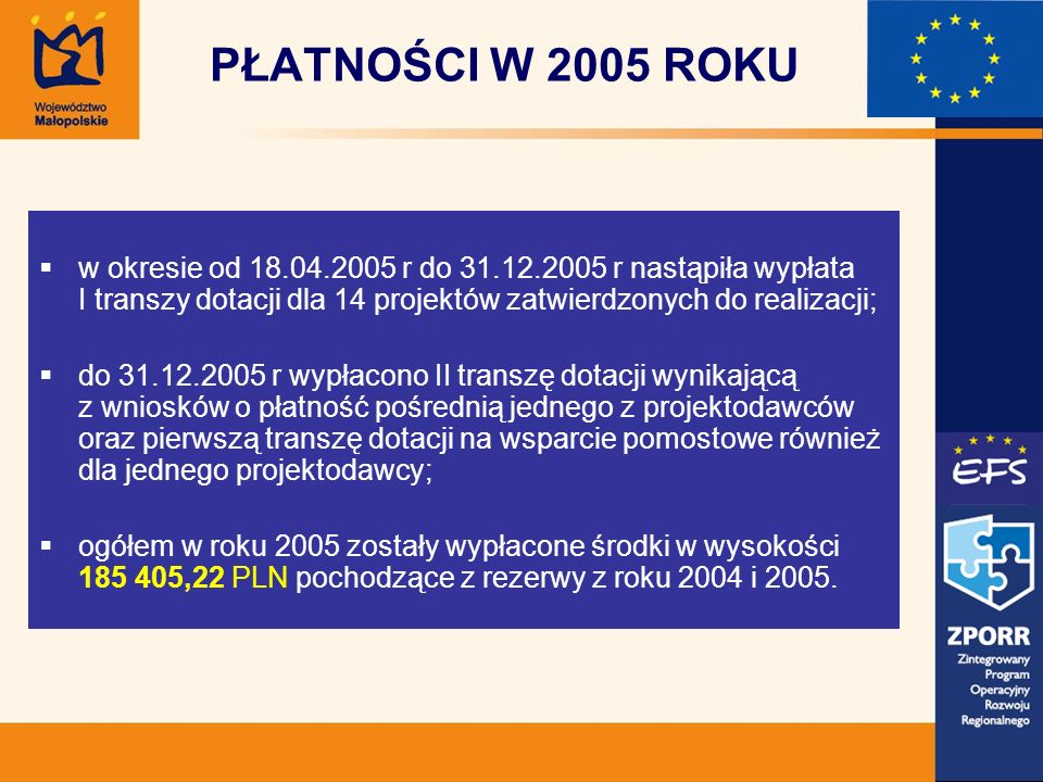 PŁATNOŚCI W 2005 ROKU w okresie od 18.04.2005 r do 31.12.2005 r nastąpiła wypłata I transzy dotacji dla 14 projektów zatwierdzonych do realizacji; do 31.12.2005 r wypłacono II transzę dotacji wynikającą z wniosków o płatność pośrednią jednego z projektodawców oraz pierwszą transzę dotacji na wsparcie pomostowe również dla jednego projektodawcy; ogółem w roku 2005 zostały wypłacone środki w wysokości 185 405,22 PLN pochodzące z rezerwy z roku 2004 i 2005.