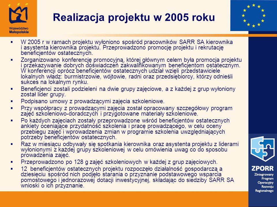 Realizacja projektu w 2005 roku W 2005 r w ramach projektu wyłoniono spośród pracowników SARR SA kierownika i asystenta kierownika projektu.