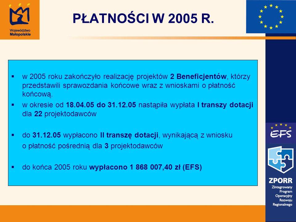 PŁATNOŚCI W 2005 R. w 2005 roku zakończyło realizację projektów 2 Beneficjentów, którzy przedstawili sprawozdania końcowe wraz z wnioskami o płatność