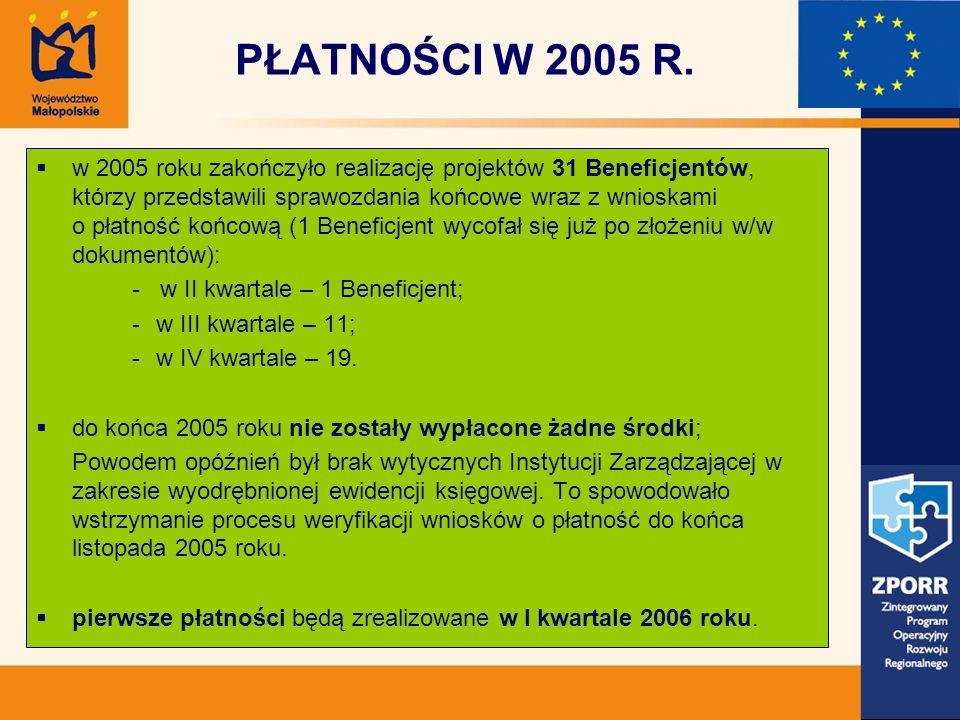 PŁATNOŚCI W 2005 R. w 2005 roku zakończyło realizację projektów 31 Beneficjentów, którzy przedstawili sprawozdania końcowe wraz z wnioskami o płatność