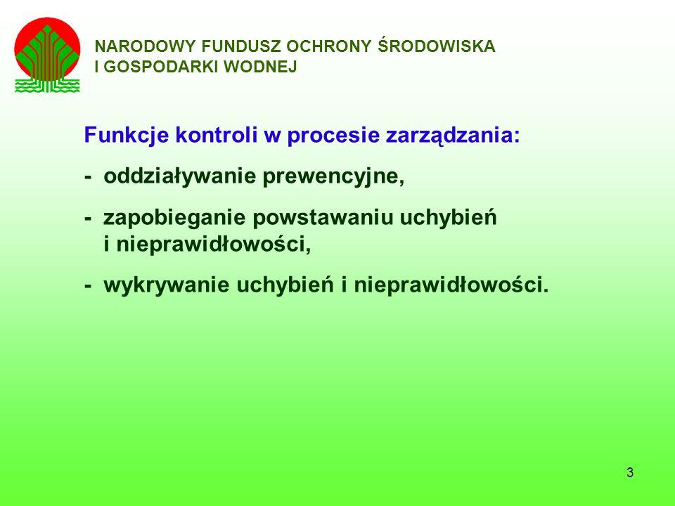 3 NARODOWY FUNDUSZ OCHRONY ŚRODOWISKA I GOSPODARKI WODNEJ Funkcje kontroli w procesie zarządzania: - oddziaływanie prewencyjne, - zapobieganie powstaw