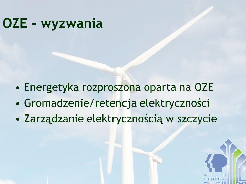 OZE – wyzwania Energetyka rozproszona oparta na OZE Gromadzenie/retencja elektryczności Zarządzanie elektrycznością w szczycie