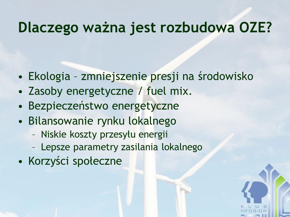Dlaczego ważna jest rozbudowa OZE? Ekologia – zmniejszenie presji na środowisko Zasoby energetyczne / fuel mix. Bezpieczeństwo energetyczne Bilansowan