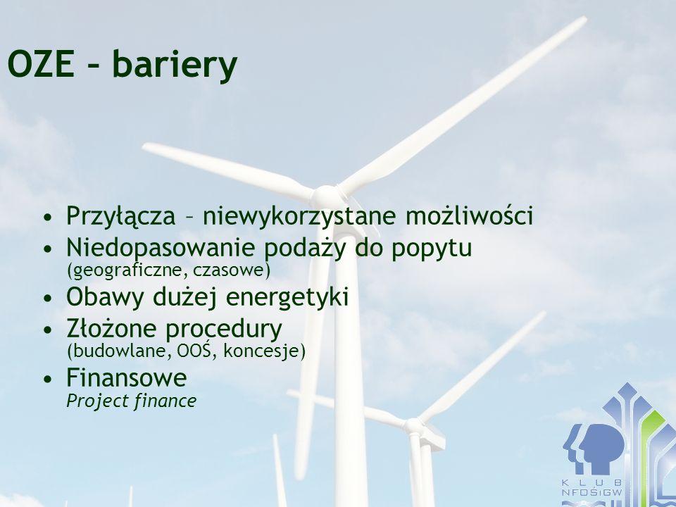 OZE – bariery Przyłącza – niewykorzystane możliwości Niedopasowanie podaży do popytu (geograficzne, czasowe) Obawy dużej energetyki Złożone procedury
