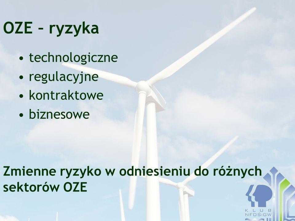 OZE – ryzyka technologiczne regulacyjne kontraktowe biznesowe Zmienne ryzyko w odniesieniu do różnych sektorów OZE