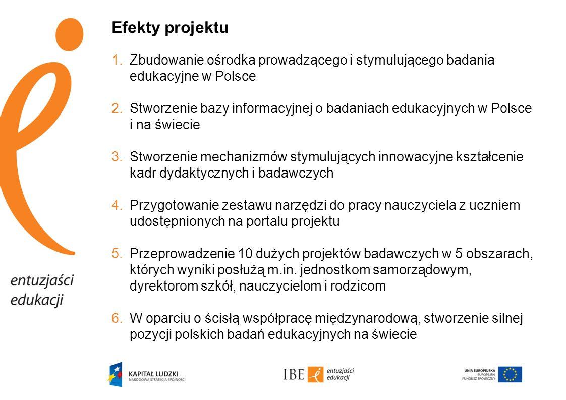 Efekty projektu 1.Zbudowanie ośrodka prowadzącego i stymulującego badania edukacyjne w Polsce 2.Stworzenie bazy informacyjnej o badaniach edukacyjnych