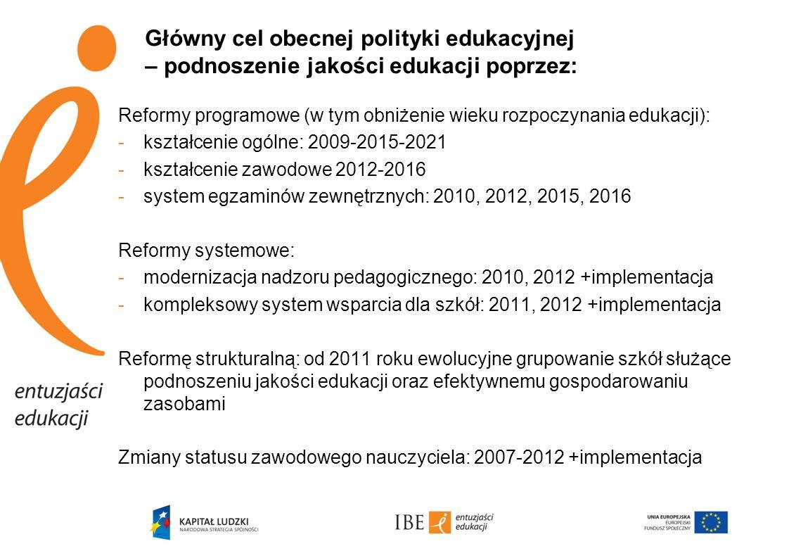 Główny cel obecnej polityki edukacyjnej – podnoszenie jakości edukacji poprzez: Reformy programowe (w tym obniżenie wieku rozpoczynania edukacji): -ks